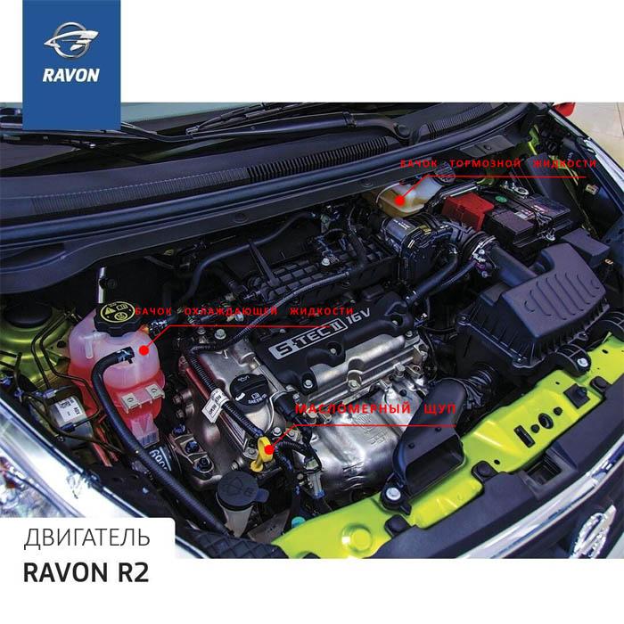 02.двигатель Равон Р2